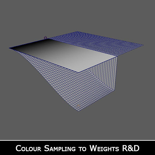 Ramp to weights - R and D