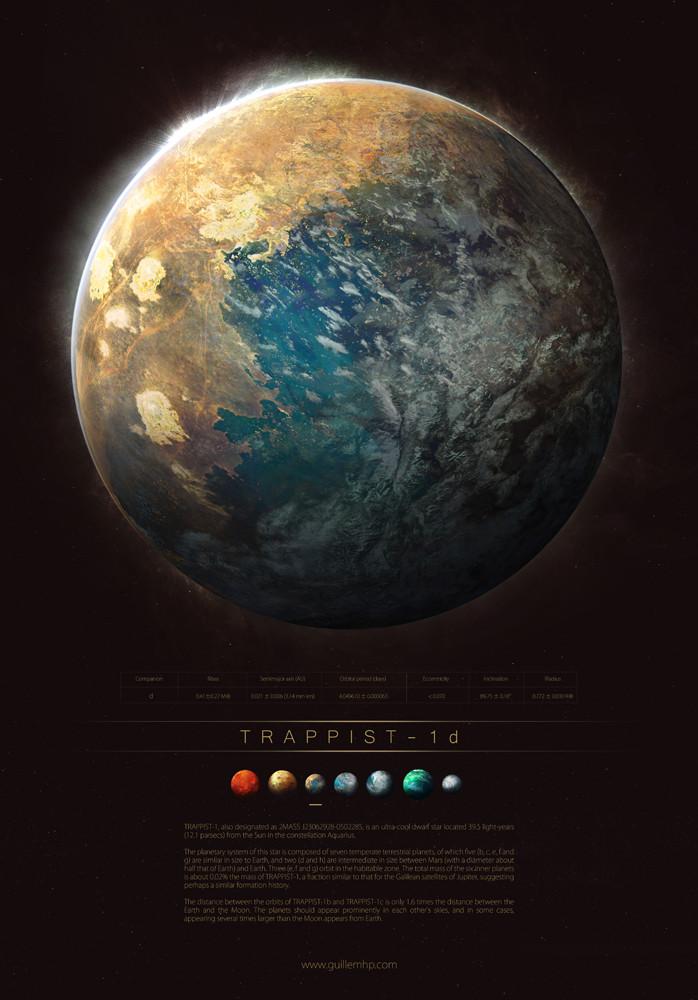 TRAPPIST - 1