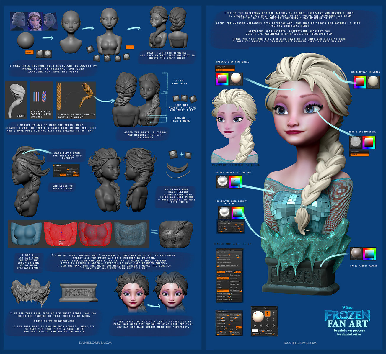 Frozen Fan Art Breakdown/tuto