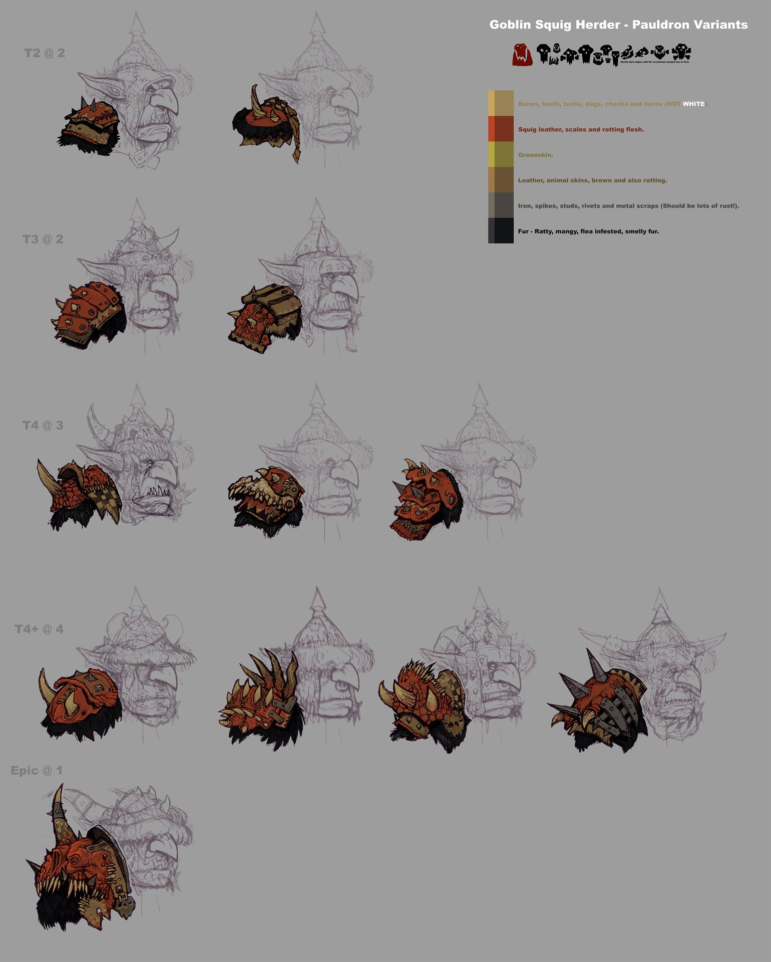 Difference Between Concept Art And Character Design : Differences between the games workshop and creative
