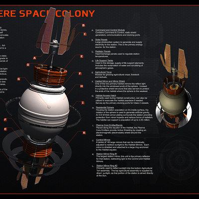 Glenn clovis space colonies bernal sphere mk3 by glennclovis d3c3fby