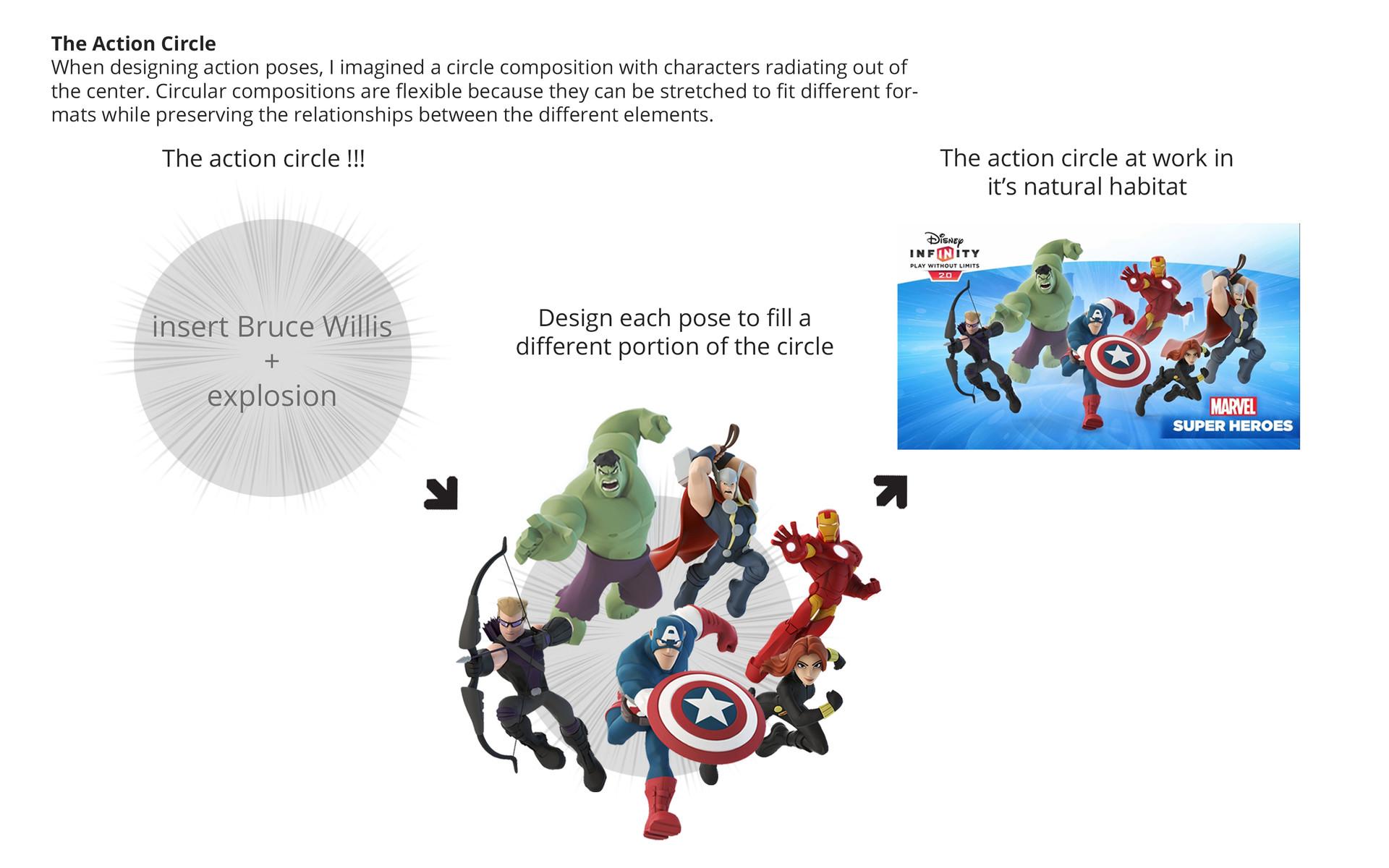 Jason kim pages inmarketing actioncircle