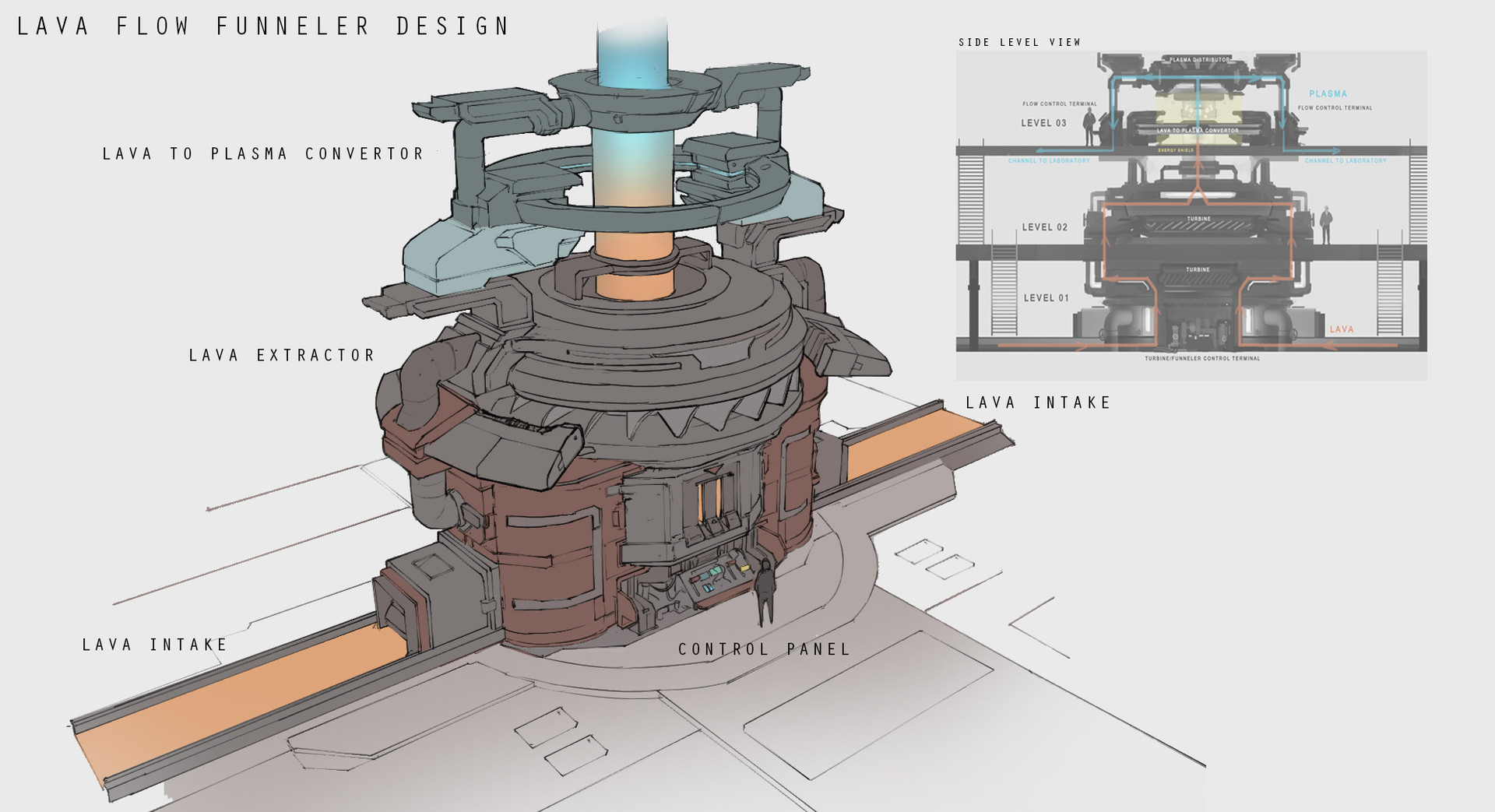 Franklin chan lava flow funneler design layout