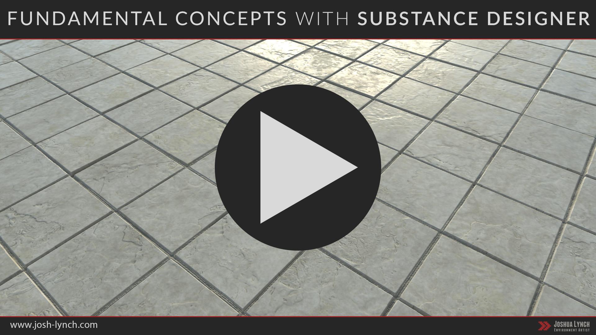 Joshua lynch fundamental concepts layout 01 play