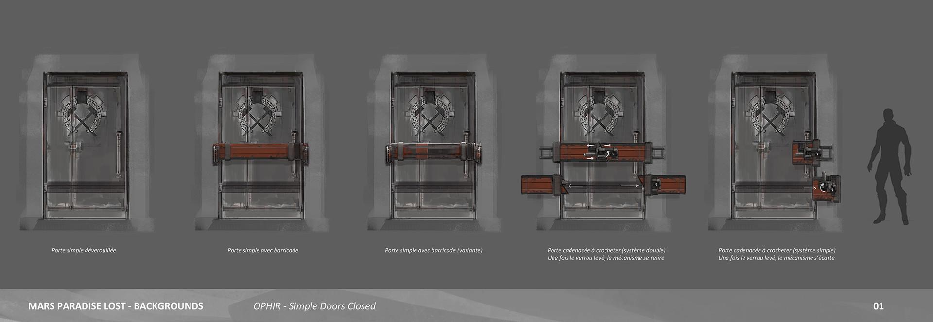 Alexandre chaudret mpl backgrounds doors02