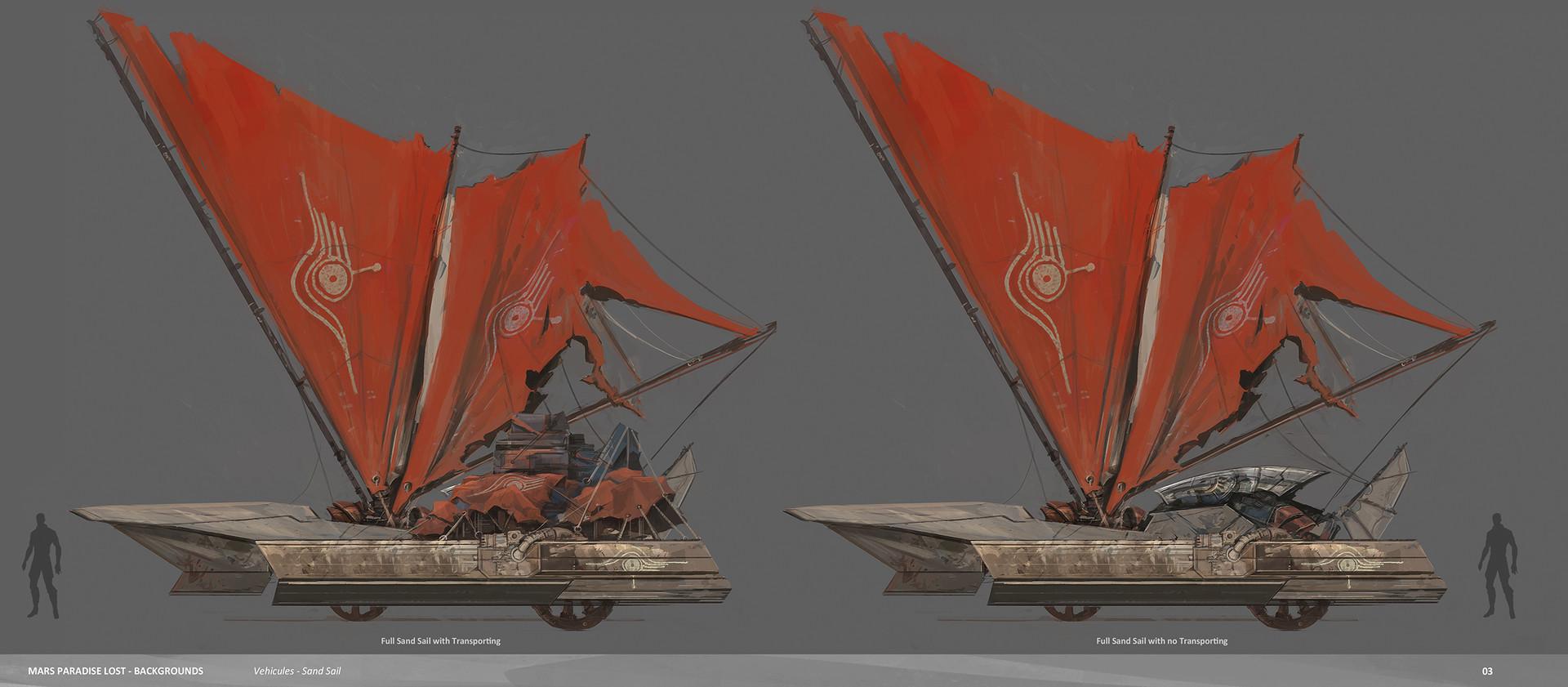 Alexandre chaudret mpl backgrounds vehicules sandsails03