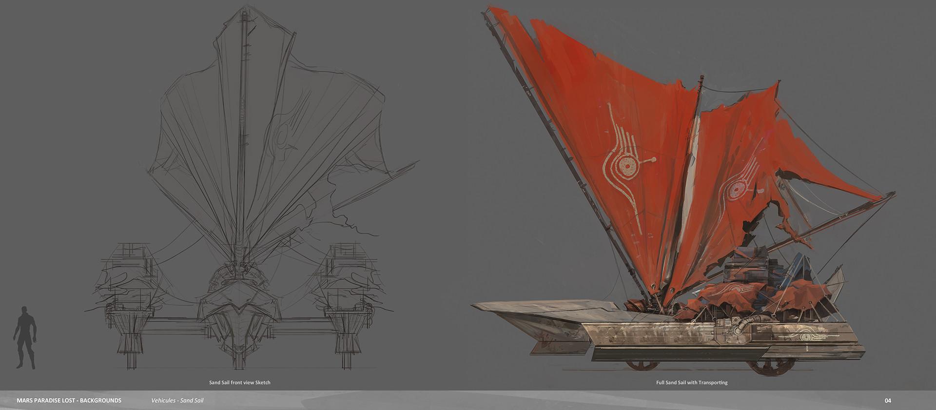 Alexandre chaudret mpl backgrounds vehicules sandsails04