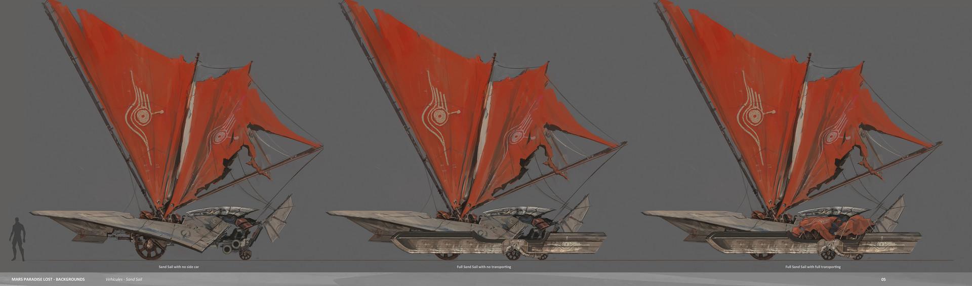 Alexandre chaudret mpl backgrounds vehicules sandsails06
