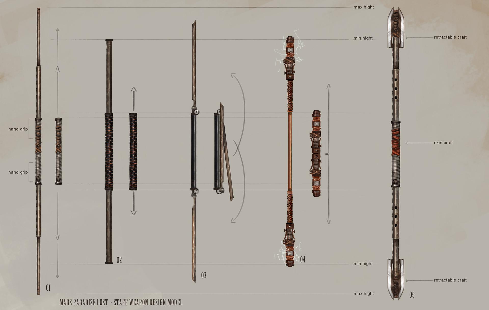 Alexandre chaudret mpl weapon staff gabarit01