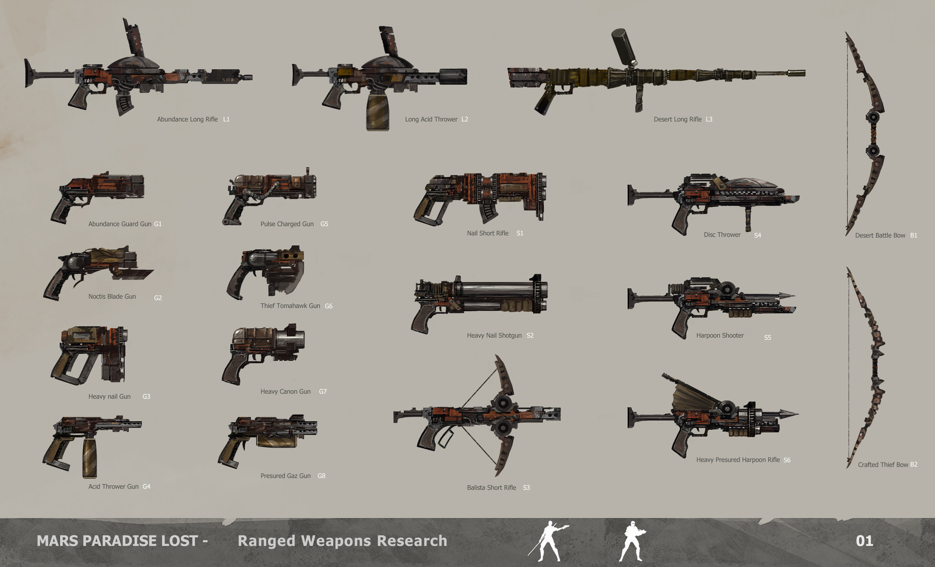 Alexandre chaudret mpl weapon fireweapon research01