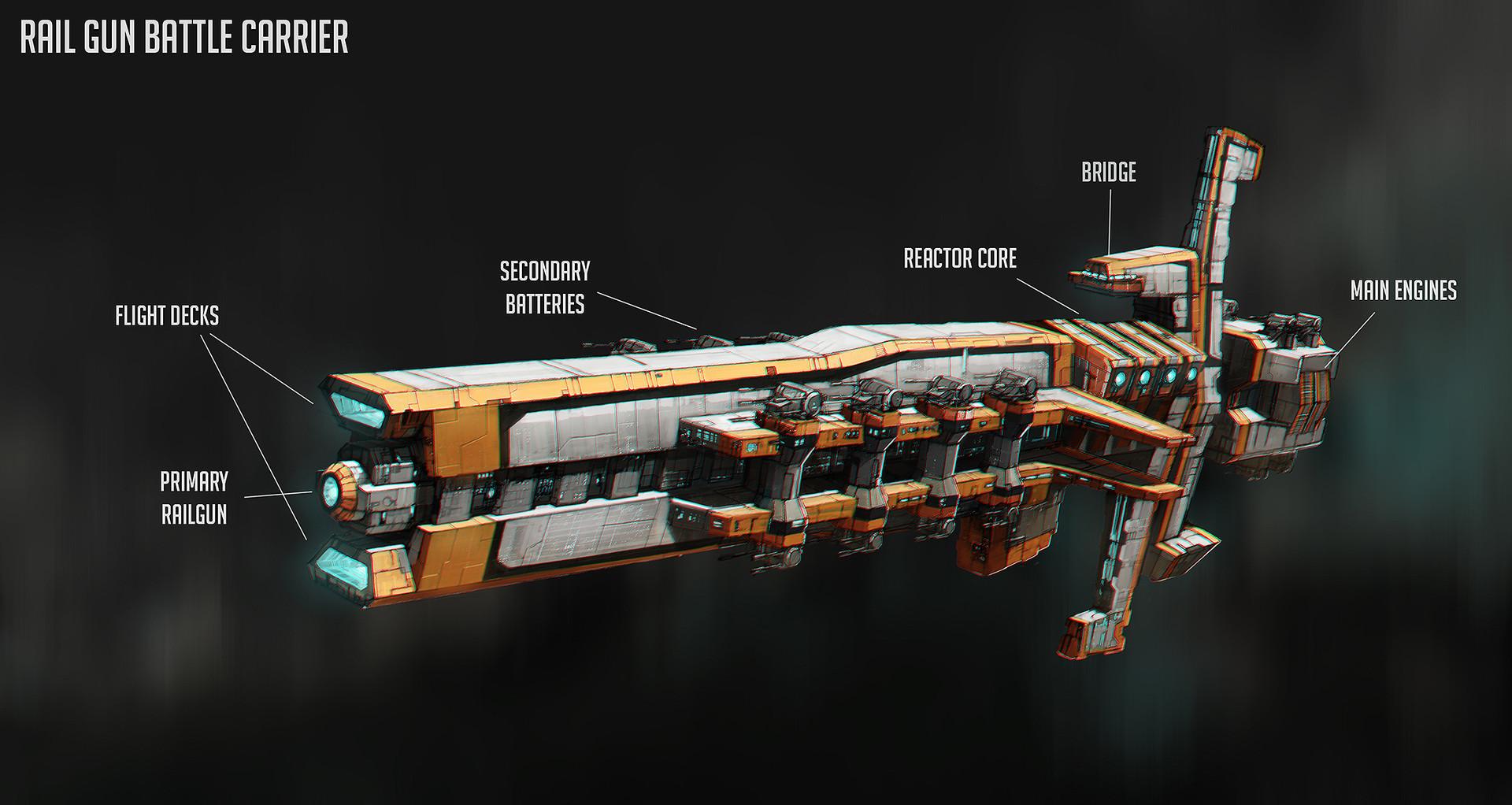 Kelvin liew rail gun cruiser orange