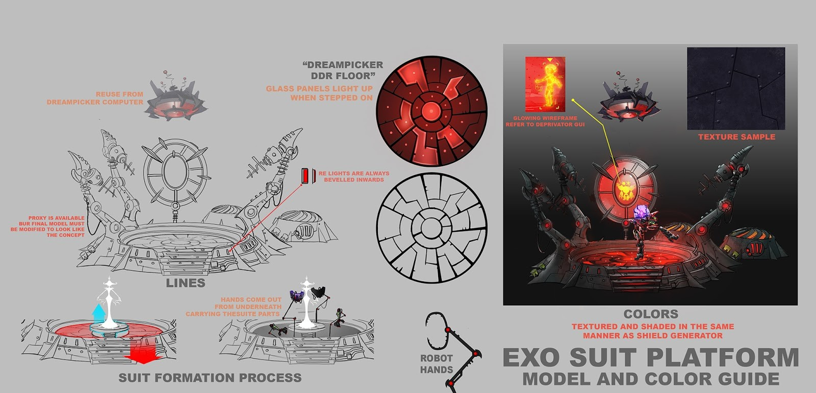 Jose cua exo suit platform lines and guide