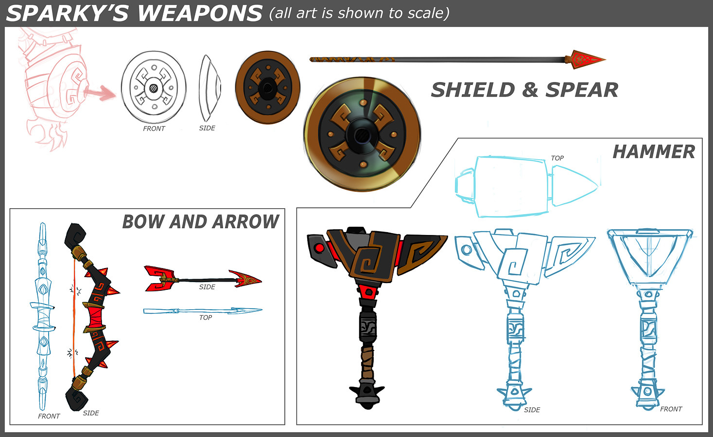 Jose cua sparky weapons1
