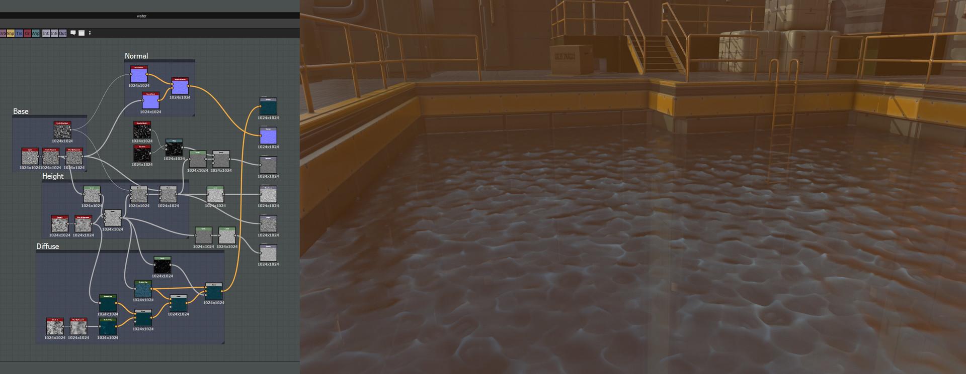Alex voysey water nodes