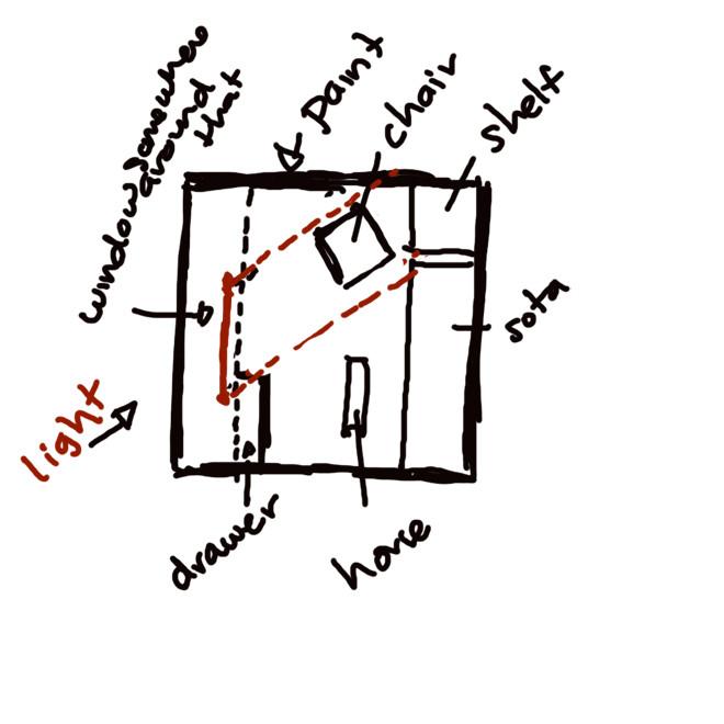 Maricela ugarte pena roommap by chutkat d87ccix