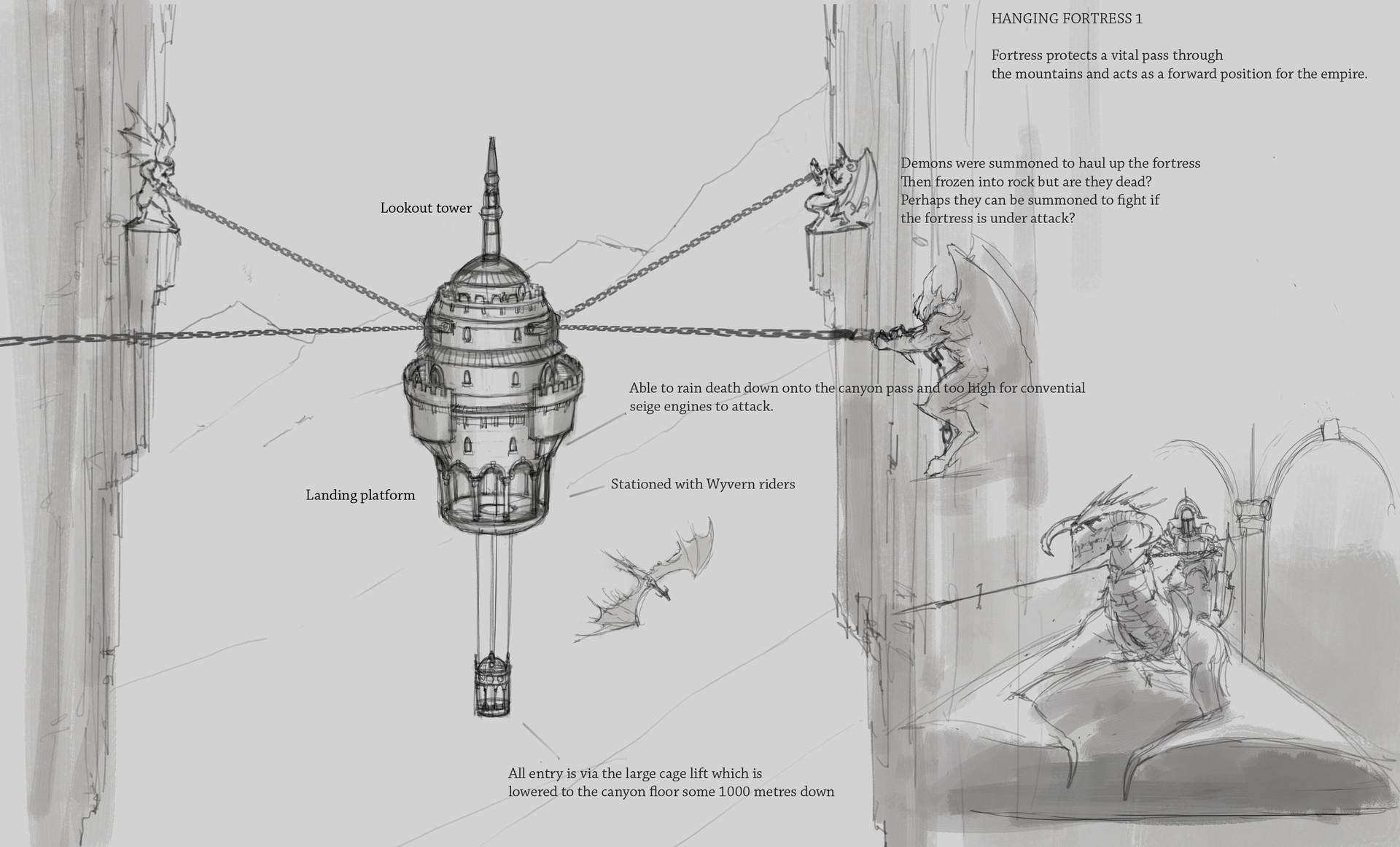 Kelvin liew 2dartdirector test kelvinliew environment sketches 03