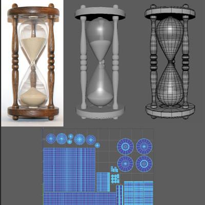 Chris hendrickson hendrickson chris hourglass