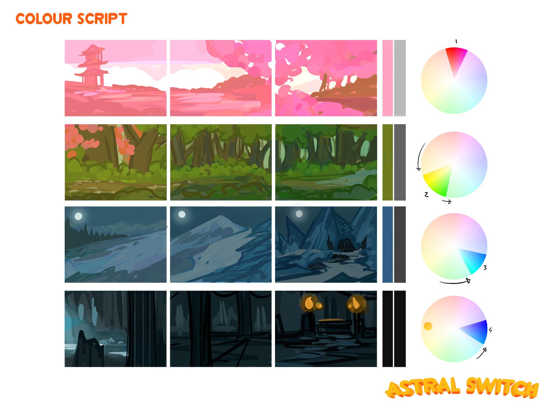 Jake bullock astralswitch03 colourscript