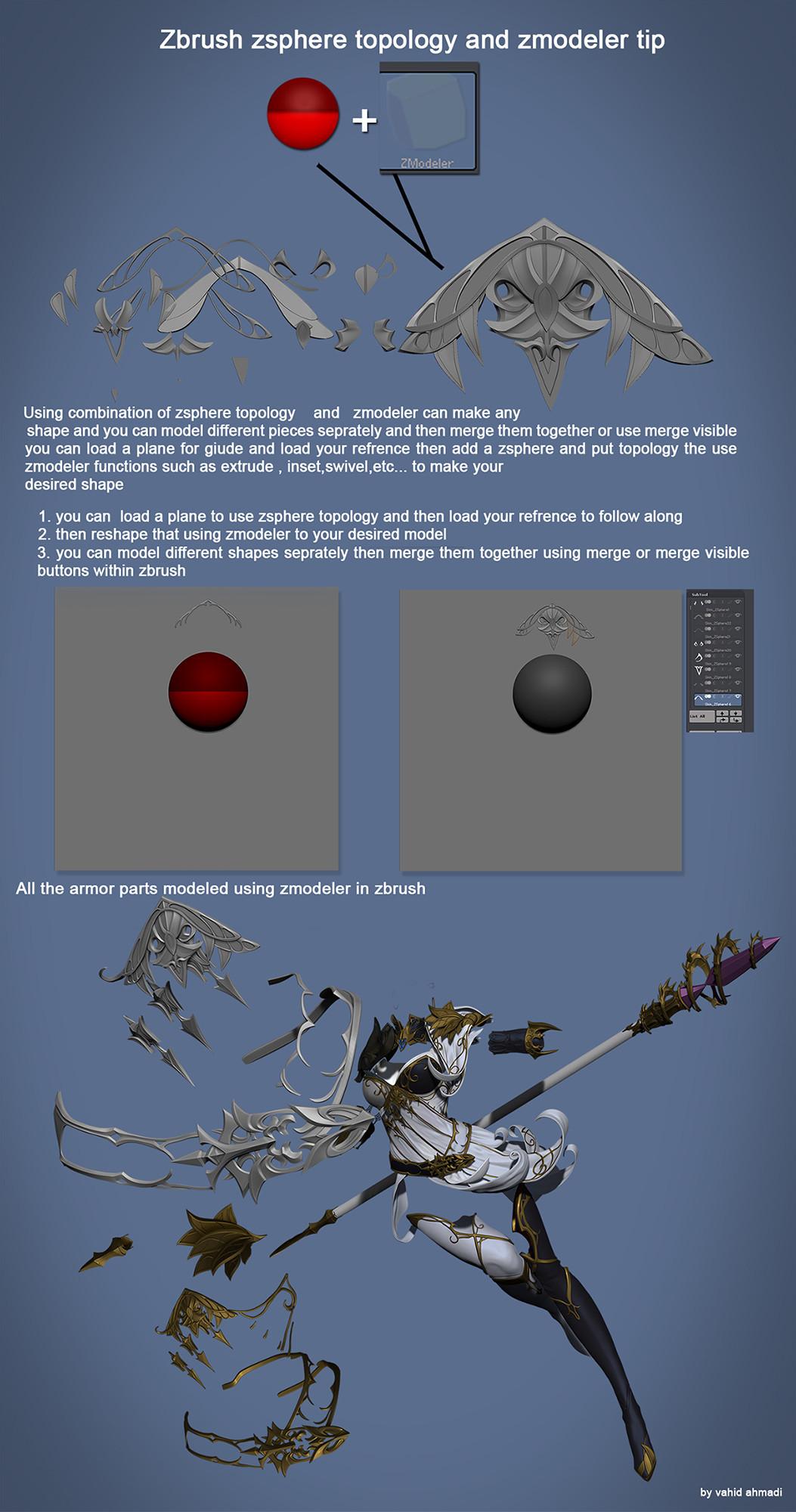 Vahid ahmadi vahid ahmadi zsphere topology and zmodeler