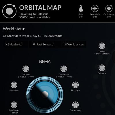 Gwennael arbona orbits