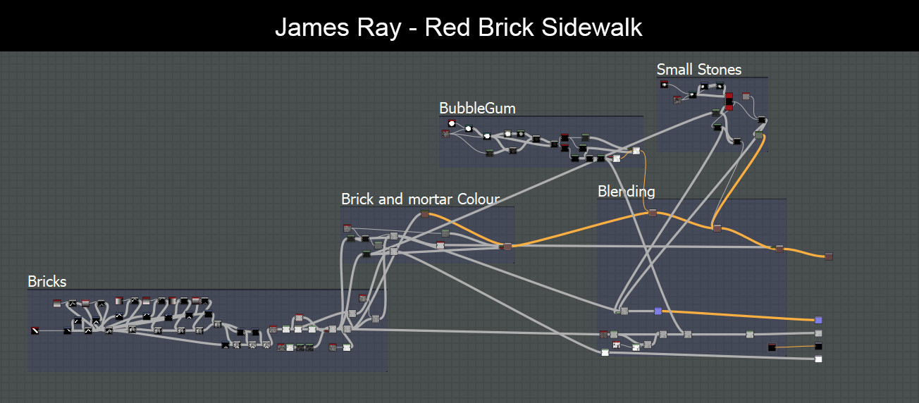 James ray graph