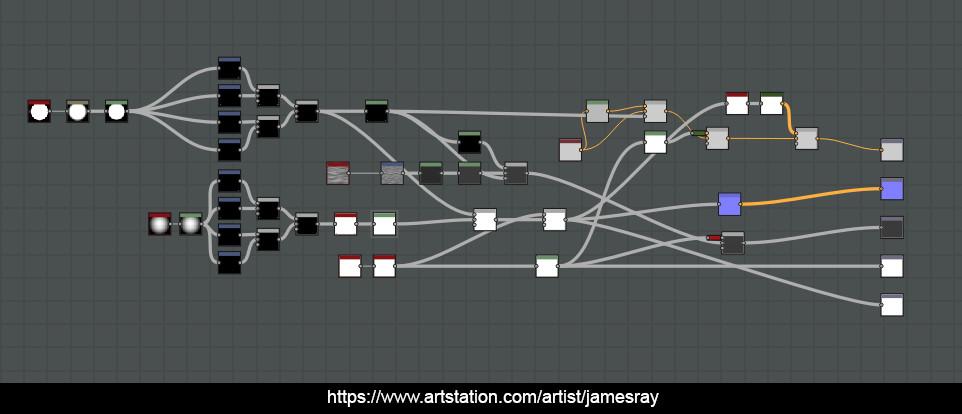 James ray graph